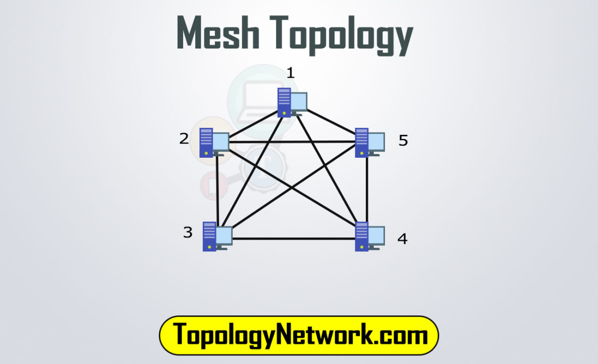 What Is Mesh Topology  Definition