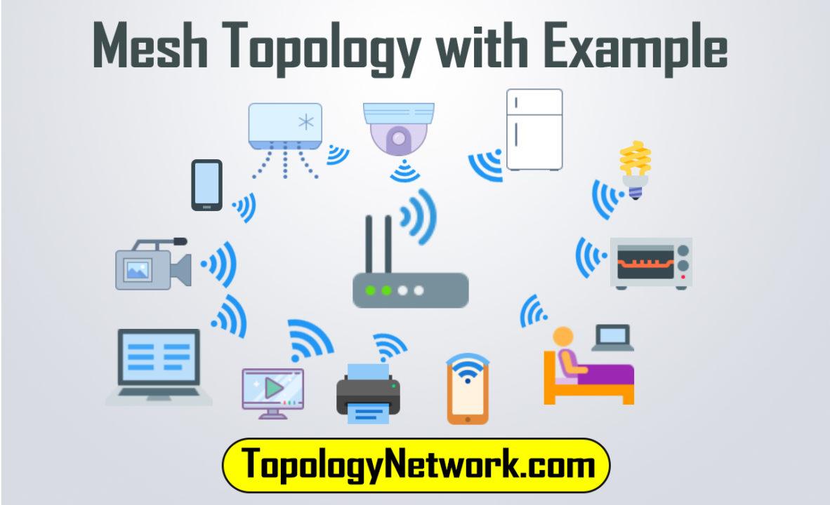 mesh topology example