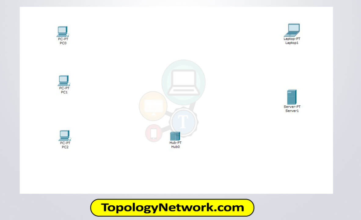 Choose Network Device for Client Server Network