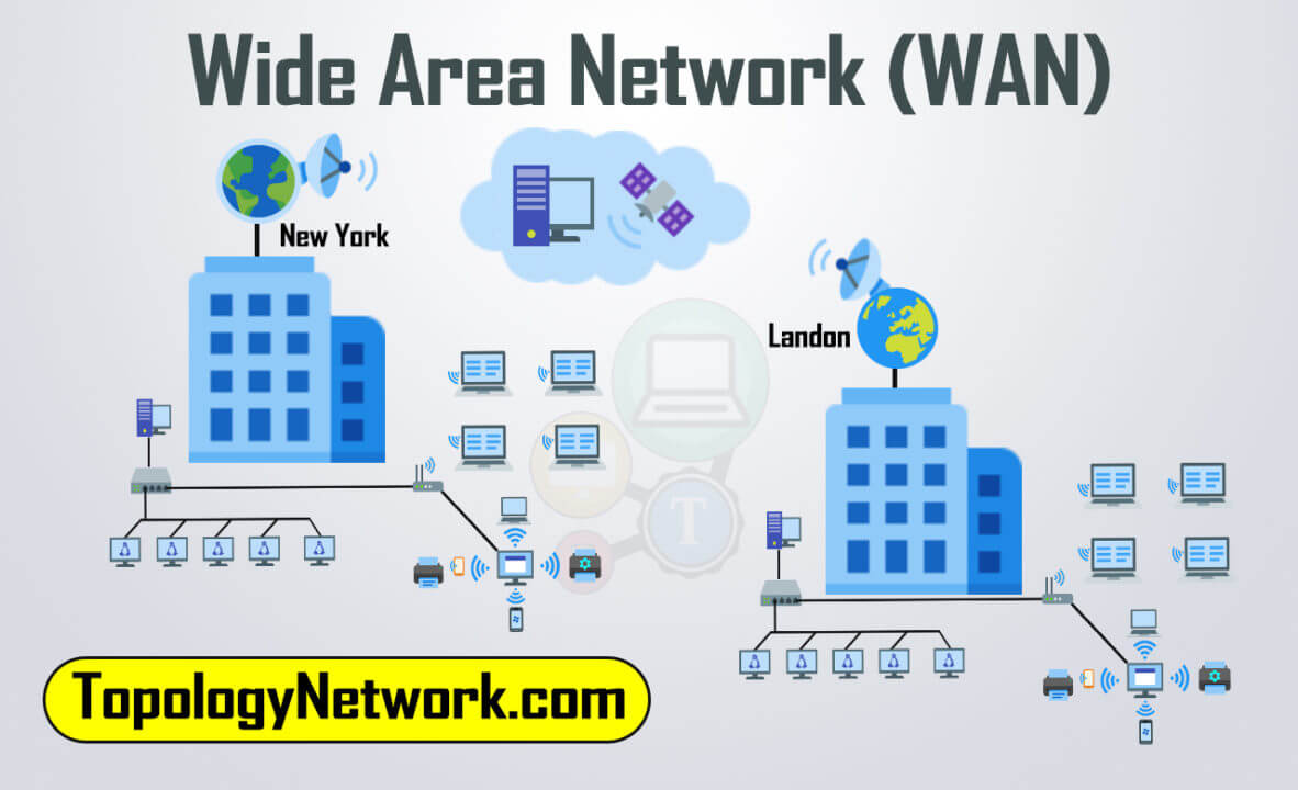 what is wide area network (WAN)